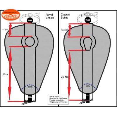 Dimensions Tank Panel Royal Enfield Protection réservoir Cuir